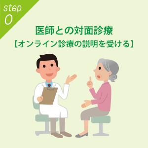 医師と対面診断
